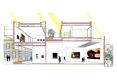 116-emmanuelle-laurent-beaudouin-architectes-musee-matisse-le-cateau-cambresis-coupe-concours